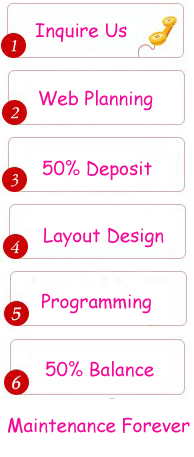 website design process of web design company in China